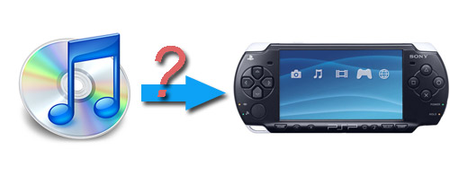 Transfer iTunes to PSP
