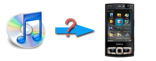 How to Convert iTunes M4P M4A AAC to MP3 for Nokia Phone on Mac?